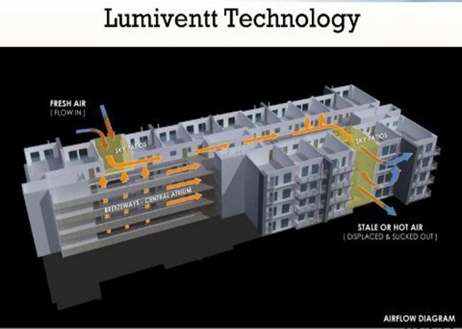 Lumiventte Tech